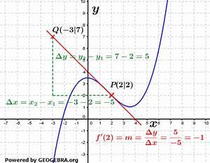 Quotienten Berechnen : wiki grafisches differenzieren fit in mathe online ~ Themetempest.com Abrechnung