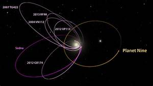 This Isn't the First Time Astronomers Have 'Found' a ...