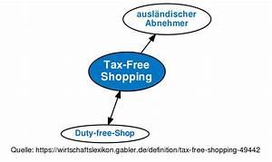 Steuerfreie Ausfuhrlieferung Rechnung : tax free shopping definition im gabler wirtschaftslexikon online ~ Themetempest.com Abrechnung