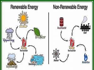Non Renewable Resources - websitereports243.web.fc2.com