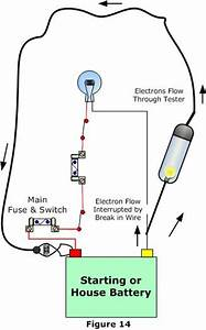 102 Electrical Systems Trouble Shooting