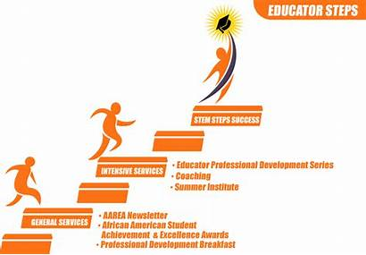 Success Steps Stem Development Professional Teaching College