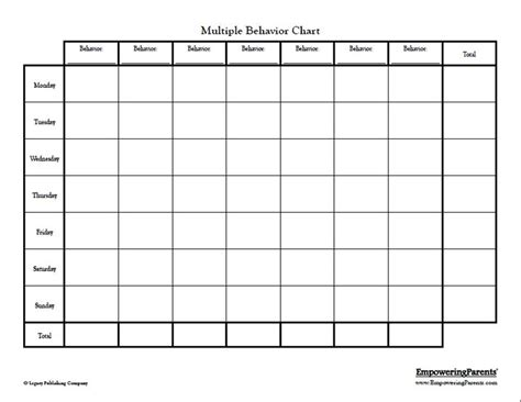 Behavior Modification Exles For Adults by Behavior Charts For Adults Behavior Charts Free
