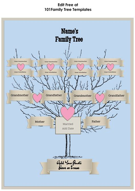 Family Tree Templates With Siblings by 3 Generation Family Tree Generator All Templates Are