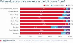 Health And Social Care Workforce The Health Foundation
