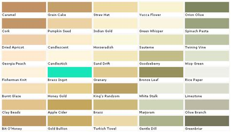 interior house paint colour charts home painting