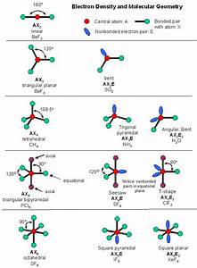 Chemistry World  Valence Shell Electron Pair Repulsion