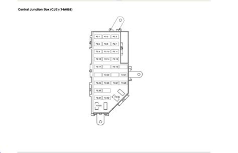 2008 Ford Sport Trac Fuse Panel Diagram by Where Can I Find A Free Diagram Of The Fuse Box For A 2004