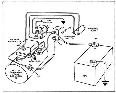 Golf Cart Wiring Diagram Free by Free Ezgo Golf Cart Manual Auto Electrical Wiring Diagram