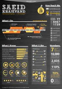 new resume format 2013 free download infographic resume visual ly