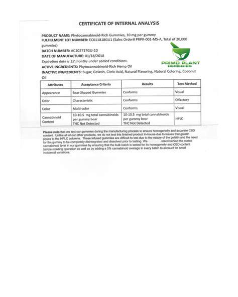 Lab Tests – CBD Gummy Bears (web) 2018 | Primo Plant Remedies