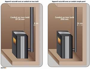Poele A Granule Canalisable Avis : photo poele a granule evacuation ~ Melissatoandfro.com Idées de Décoration