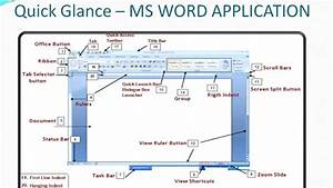 Microsoft Word Basics Part 5 Different Options In Ms Word