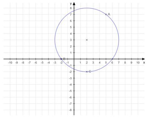 mittelpunkt und radius von kreis mit drei punkten