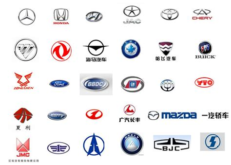 All Car Brands Logos And Names
