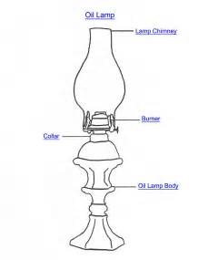 Images of Oil Lamp Parts
