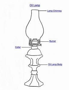 Oil Lamp Part Index