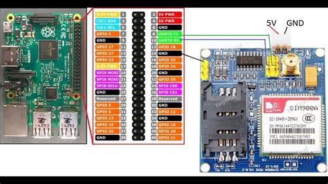 raspberry pi  sima gsmgprs module ring send sms