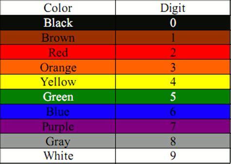 color order atxinventor maker and mentor