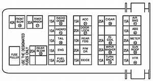 Fuse Box Diagram For 1999 Suzuki Grand Vitara