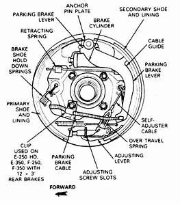 How To Adjust Emergency Brake Ford F250