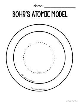 edible atom interactive atomic structure lesson  fun