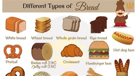 Different Kinds Of by Different Types Of Bread In Bread Vocabulary