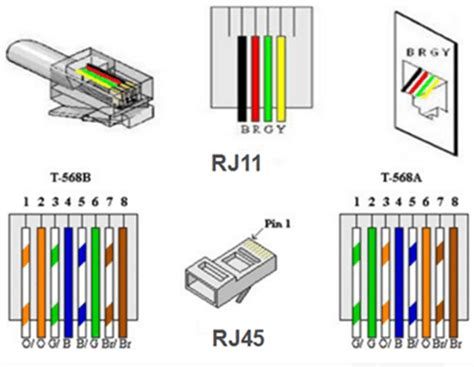 can cat 5e or cat 6 cable be terminated with rj11 fiber tech