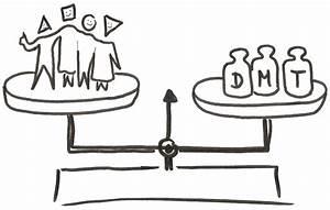 Fluktuation Berechnen : diversity management tool diversity management tool ~ Themetempest.com Abrechnung