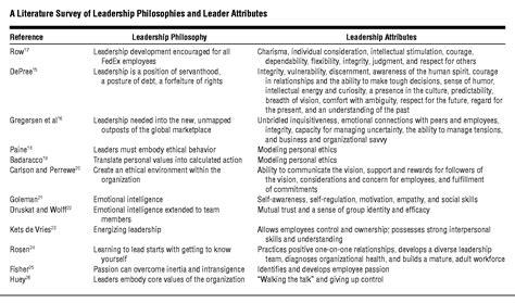 power  servant leadership  transform health care