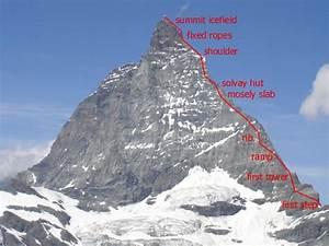 Guided Matterhorn Climb via the Hornli Ridge - Colorado ...