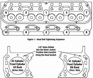 Ford 302 Exhaust Manifold Torque Specs