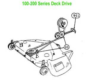 deere 214 mower deck belt diagram car interior design
