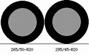 265 30 R20 : 265 50 r20 vs 295 45 r20 tire comparison tire size ~ Kayakingforconservation.com Haus und Dekorationen