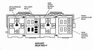 1997 Ford Explorer Relay Box Diagram