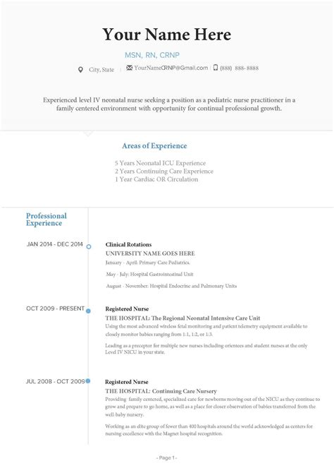 practitioner resume guide