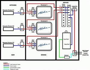 Mpls Network Wiring Diagram Box