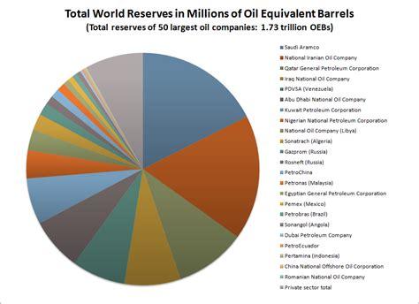 kazakhstan oil  gas industry writework