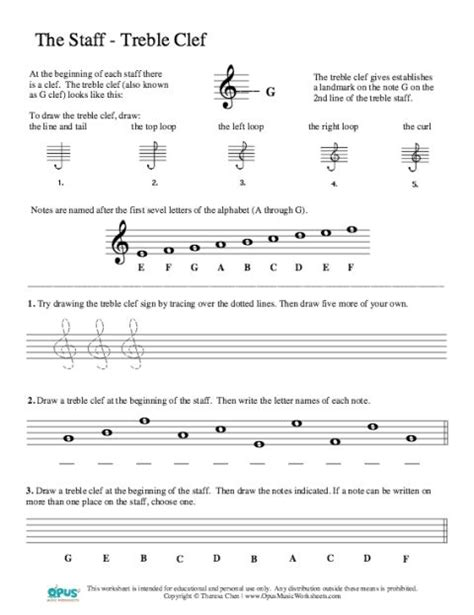 17 Best Ideas About Music Theory On Pinterest  Music Theory Guitar, Guitar Scales Tabs And