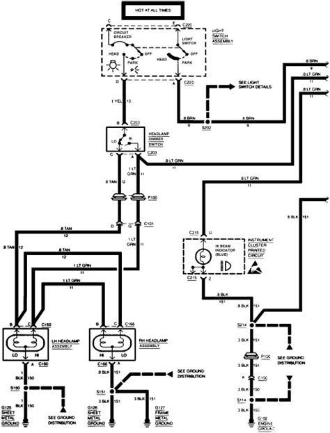 1997 Jimmy Fuse Diagram by 1996 Gmc Jimmy 4 3 Wiring Diagram Gmc Vehicle Wiring