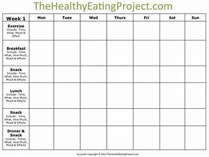 why keep a food diary With keeping a food diary template