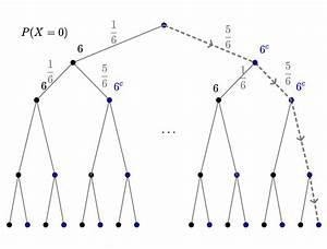 Binomialverteilung Berechnen : bernoulli experimente und die binomialverteilung ~ Themetempest.com Abrechnung