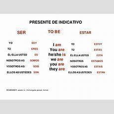 Spanish Verb Estar Conjugation Chart  Les Bauxdeprovence