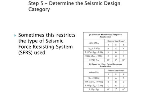 seismic design category ppt building systems seismic powerpoint presentation