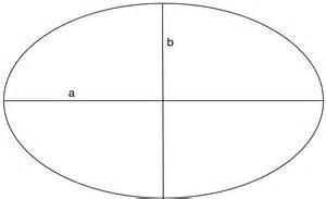 Oval Fläche Berechnen : mathespass formelsammlung ~ Themetempest.com Abrechnung