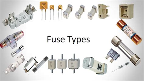 Types Of Electrical Fuses