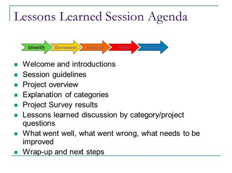 capturing  applying lessons learned