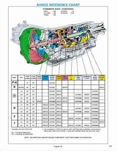 The 4l60e Wiring Diagrams
