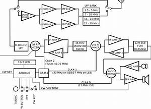 Ubitx V5  U2013 Archived  U2013 Hf Signals