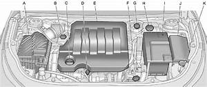 Buick Lacrosse  Engine Compartment Overview